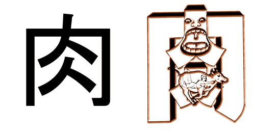 รูปภาพจาก http://www.96rangjai.com/konkinkon/